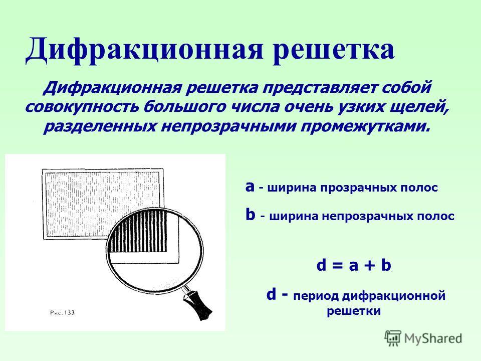 а - ширина прозрачных полос b - ширина непрозрачных полос d = a + b d - период дифракционной решетки Дифракционная решетка Дифракционная решетка представляет собой совокупность большого числа очень узких щелей, разделенных непрозрачными промежутками.