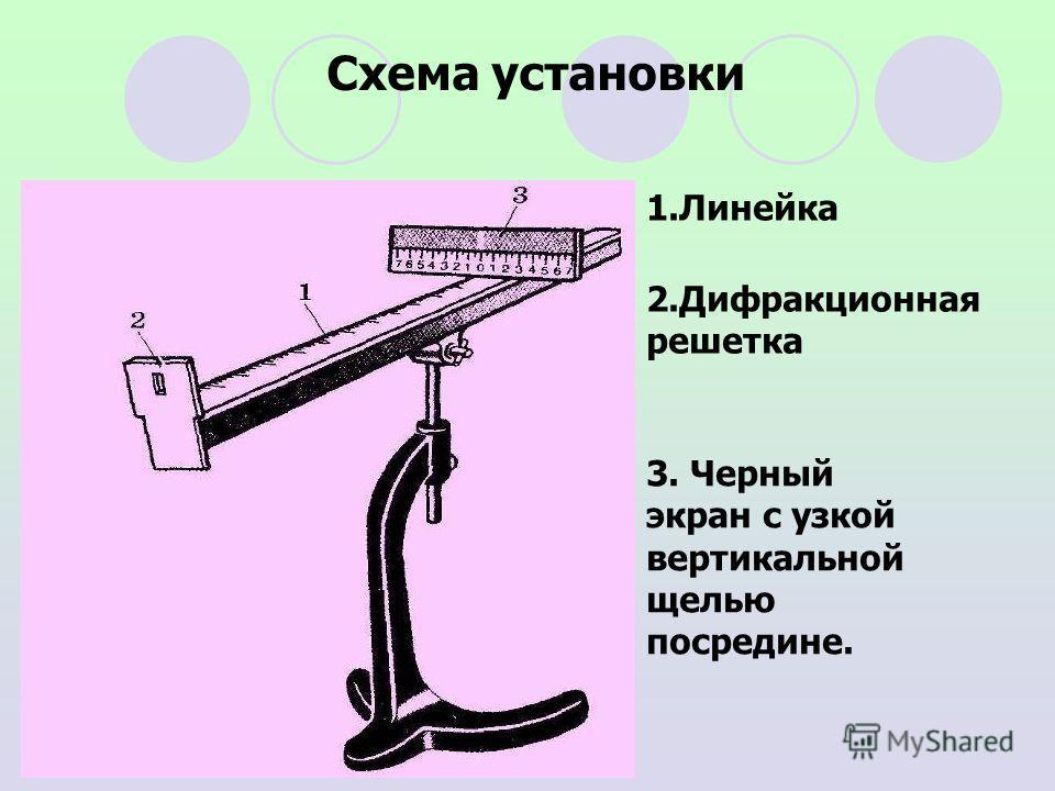 Дифракционная решетка 3.