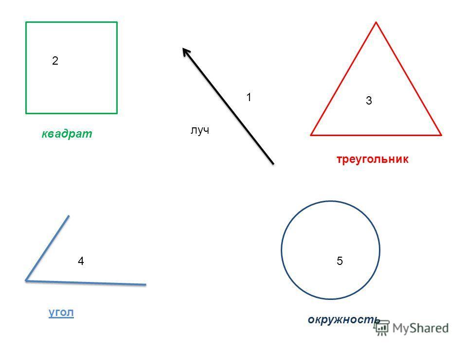 2 3 4 1 5 квадрат луч треугольник угол окружность