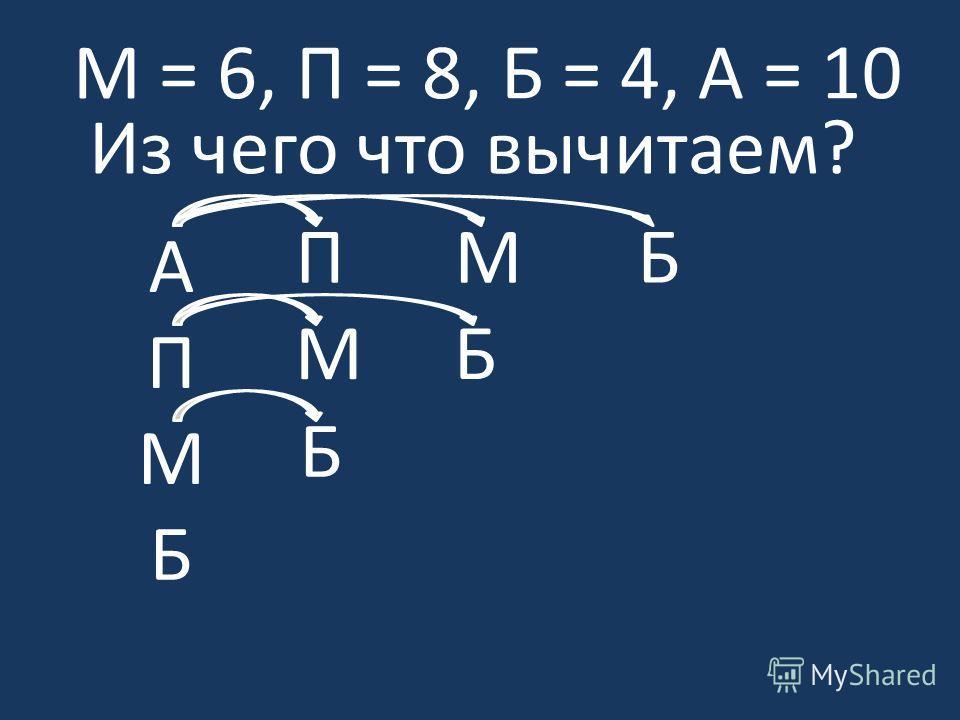 АПМБАПМБ П М Б М Б Б Из чего что вычитаем? М = 6, П = 8, Б = 4, А = 10