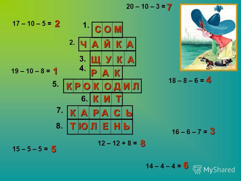 1.1. 2. 3. 4. 5. 6. 7. 8. 17 – 10 – 5 = 19 – 10 – 8 = 15 – 5 – 5 = 12 – 12 + 8 = 14 – 4 – 4 = 16 – 6 – 7 = 18 – 8 – 6 = 20 – 10 – 3 = 1 С О М 2 Ч А Й К А 3 Щ У К А 4 Р А К 5 К Р О К О Д И Л 6 К И Т 7 К А Р А С Ь 8 Т Ю Л Е Н Ь