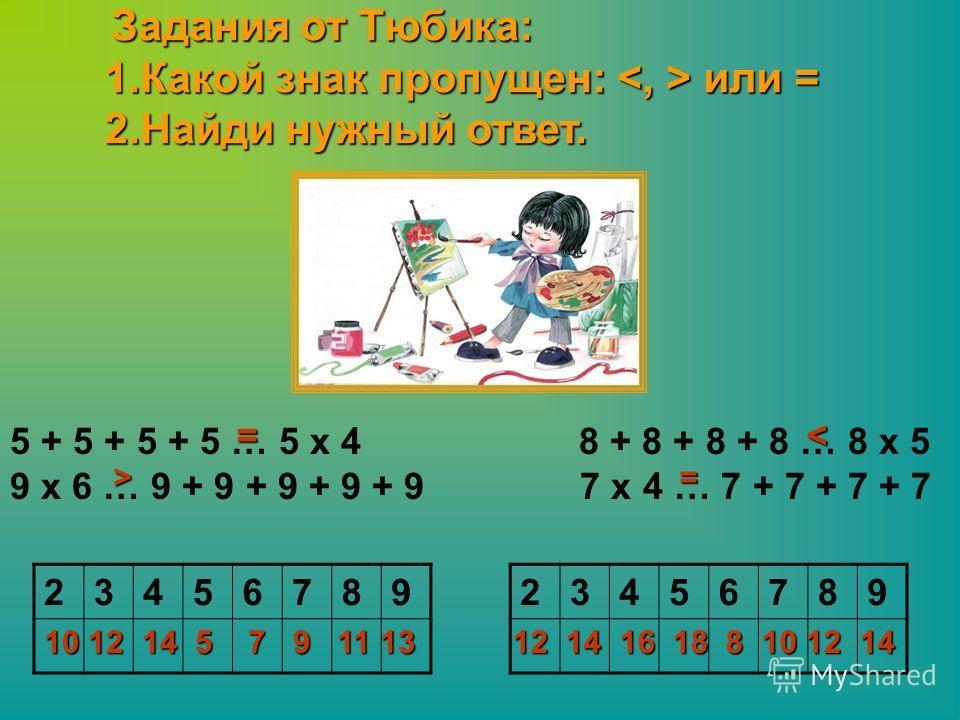 Задания от Тюбика: 1.Какой знак пропущен: или = 2.Найди нужный ответ. 5 + 5 + 5 + 5 … 5 x 4 8 + 8 + 8 + 8 … 8 x 5 9 x 6 … 9 + 9 + 9 + 9 + 9 7 x 4 … 7 + 7 + 7 + 7 2345678923456789 = < = < > = > = 10 12 14 5 7 9 11 13 12 14 16 18 8 10 12 14