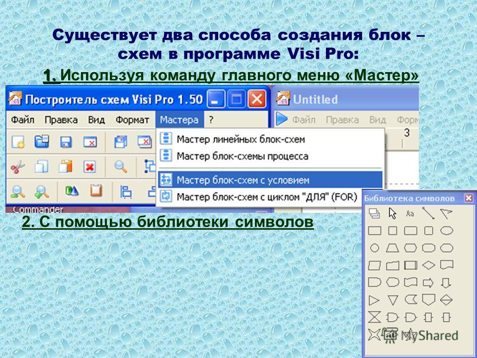 Существует два способа создания блок – схем в программе Visi Pro: 1. 1. Используя команду главного меню «Мастер» 2. С помощью библиотеки символов