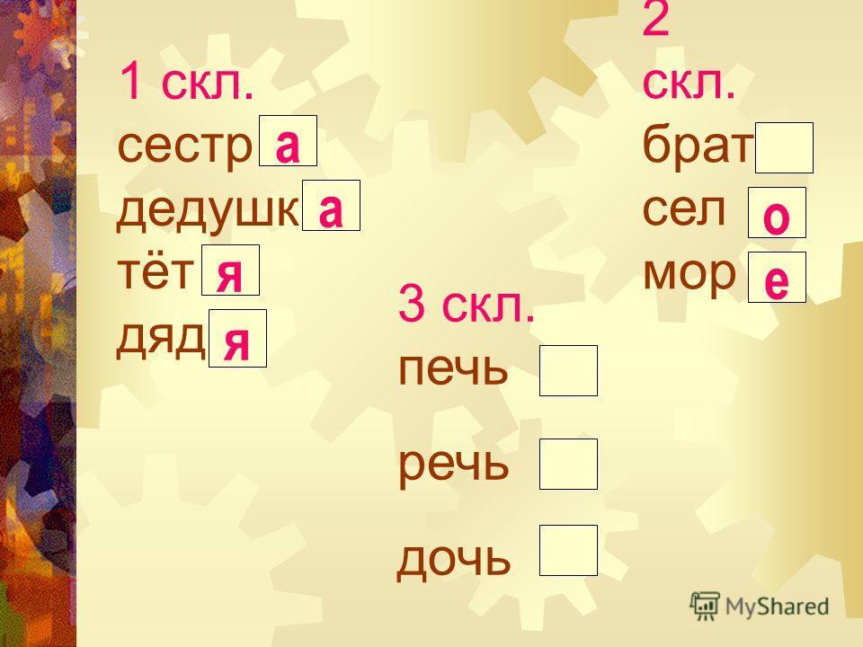 1 склонение м.р и ж.р 2 склонение м.р ср.р 3 склонение ж.р оканчивающиеся на ь -а-я -о-е
