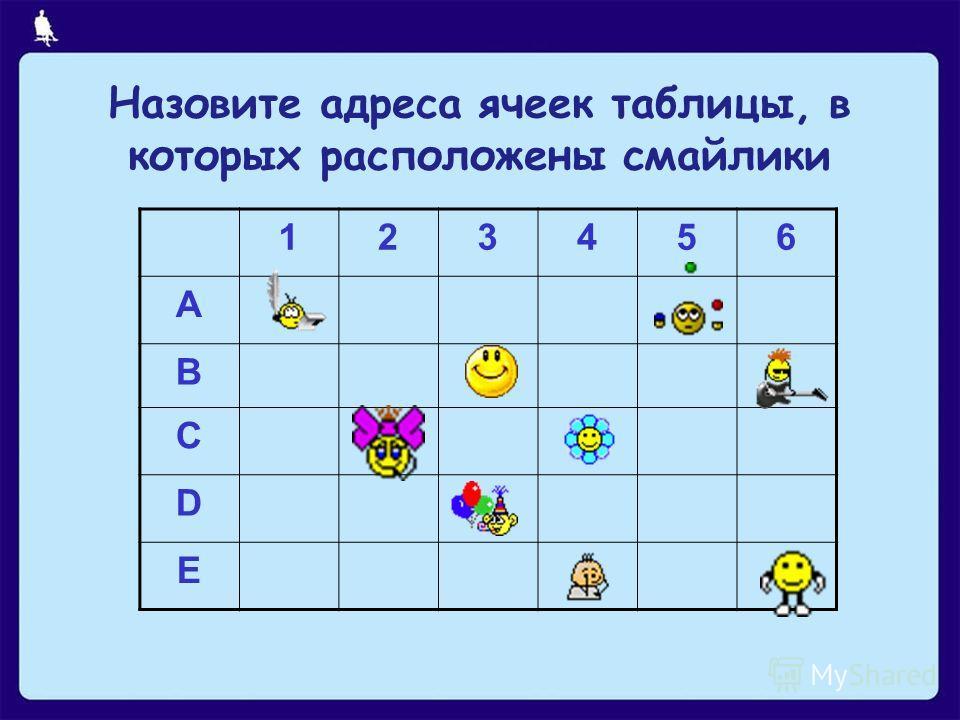 123456 А B C D E Назовите адреса ячеек таблицы, в которых расположены смайлики
