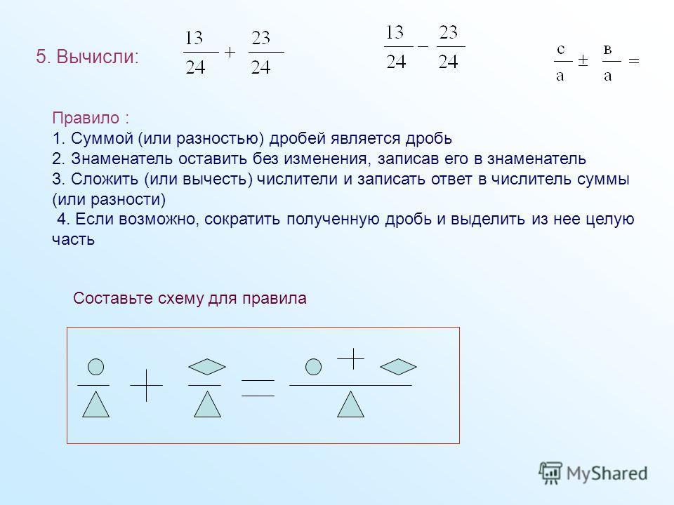 5. Вычисли: Правило : 1. Суммой (или разностью) дробей является дробь 2. Знаменатель оставить без изменения, записав его в знаменатель 3. Сложить (или вычесть) числители и записать ответ в числитель суммы (или разности) 4. Если возможно, сократить по