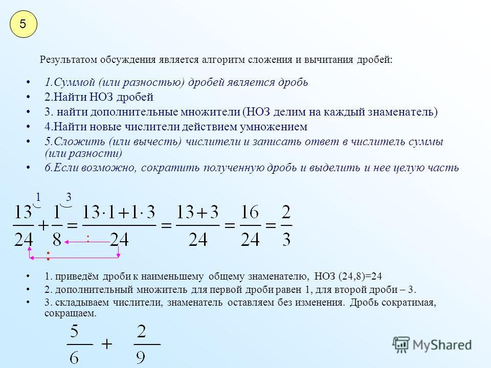 Результатом обсуждения является алгоритм сложения и вычитания дробей: 1.Суммой (или разностью) дробей является дробь 2.Найти НОЗ дробей 3. найти дополнительные множители (НОЗ делим на каждый знаменатель) 4.Найти новые числители действием умножением 5