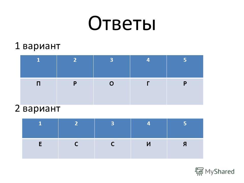 Ответы 1 вариант 2 вариант 12345 ПРОГР 12345 ЕССИЯ
