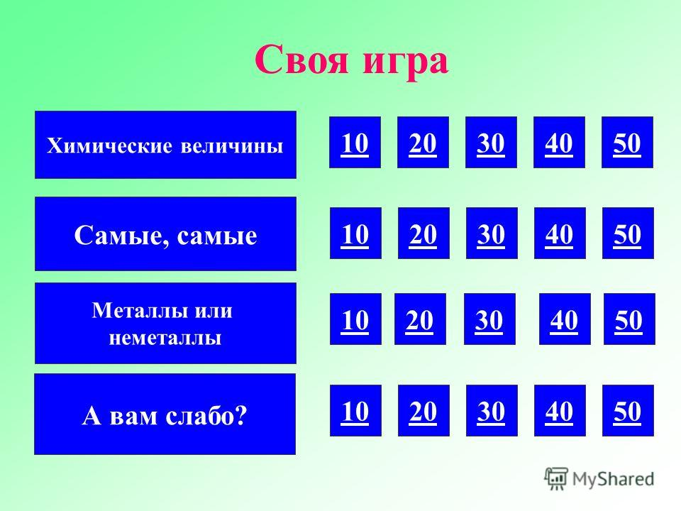 Химические величины Самые, самые Металлы или неметаллы А вам слабо? 1020305040 1020304050 1020304050 1020304050 Своя игра