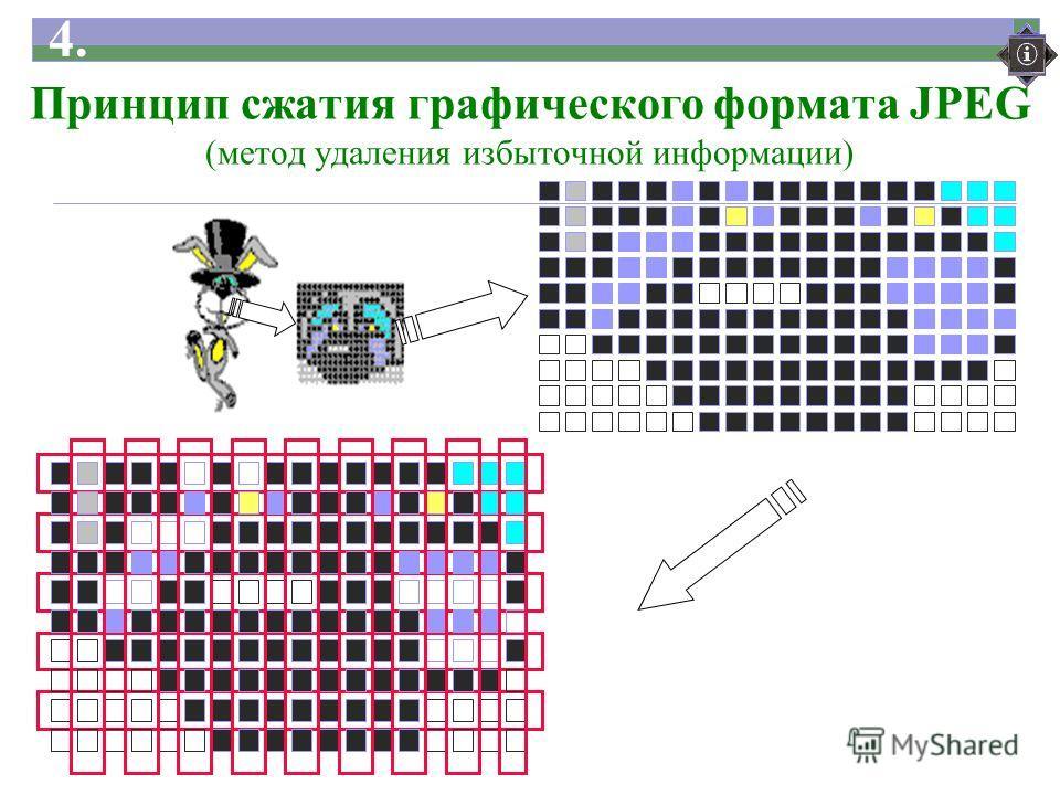 Принцип сжатия графического формата JPEG (метод удаления избыточной информации) 4.