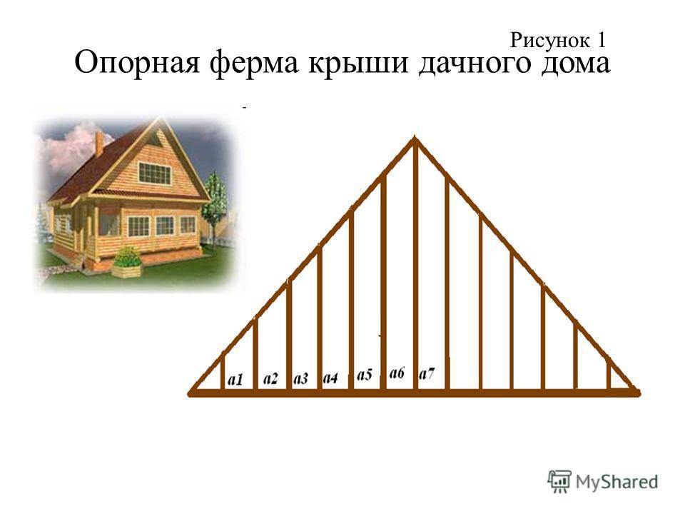 Опорная ферма крыши дачного дома Рисунок 1