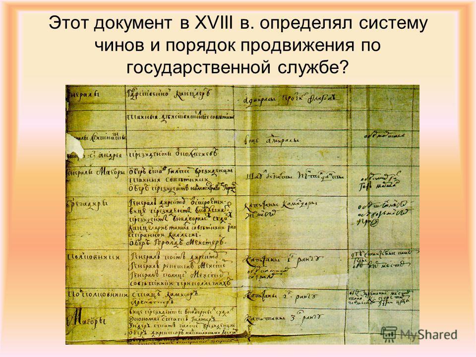 Этот документ в XVIII в. определял систему чинов и порядок продвижения по государственной службе?