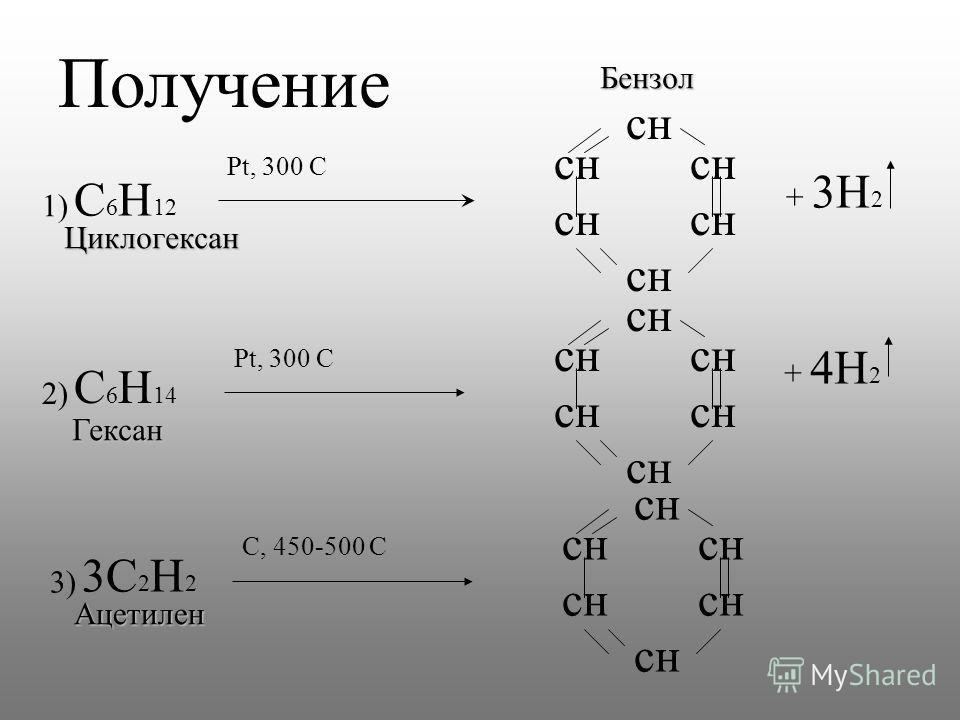 Получение сн С 6 Н 12 Pt, 300 C 1) + 3Н 2 сн С 6 Н 14 Pt, 300 C + 4Н 2 2) сн 3С 2 Н 2 C, 450-500 C 3) Бензол Циклогексан Гексан Ацетилен