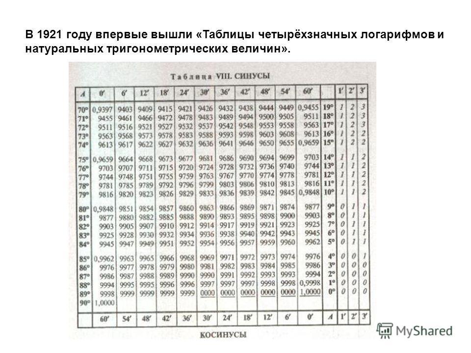 В 1921 году впервые вышли «Таблицы четырёхзначных логарифмов и натуральных тригонометрических величин».