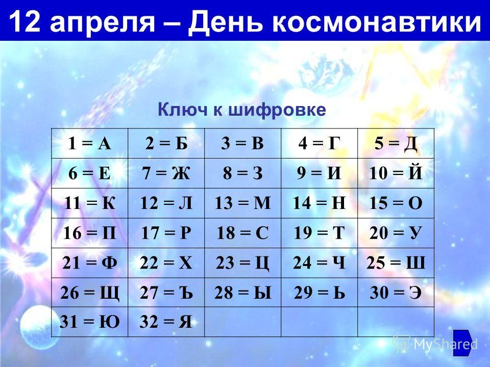 12 апреля – День космонавтики Ключ к шифровке 1 = А2 = Б3 = В4 = Г5 = Д 6 = Е7 = Ж8 = З9 = И10 = Й 11 = К12 = Л13 = М14 = Н15 = О 16 = П17 = Р18 = С19 = Т20 = У 21 = Ф22 = Х23 = Ц24 = Ч25 = Ш 26 = Щ27 = Ъ28 = Ы29 = Ь30 = Э 31 = Ю32 = Я