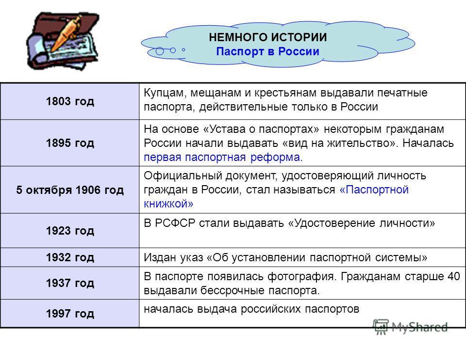 НЕМНОГО ИСТОРИИ Паспорт в России 1803 год Купцам, мещанам и крестьянам выдавали печатные паспорта, действительные только в России 1895 год На основе «Устава о паспортах» некоторым гражданам России начали выдавать «вид на жительство». Началась первая