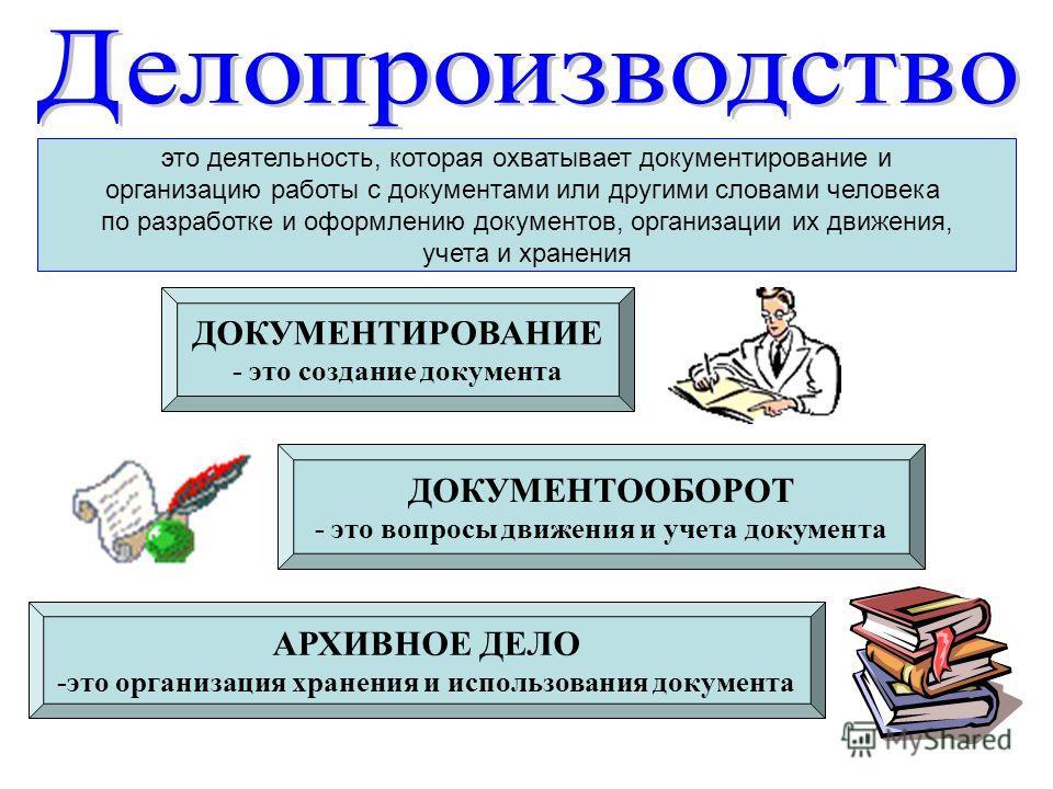 ДОКУМЕНТИРОВАНИЕ - это создание документа ДОКУМЕНТООБОРОТ - это вопросы движения и учета документа АРХИВНОЕ ДЕЛО -это организация хранения и использования документа это деятельность, которая охватывает документирование и организацию работы с документ