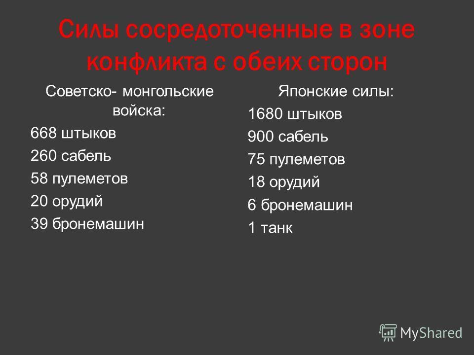 Силы сосредоточенные в зоне конфликта с обеих сторон Советско- монгольские войска: 668 штыков 260 сабель 58 пулеметов 20 орудий 39 бронемашин Японские силы: 1680 штыков 900 сабель 75 пулеметов 18 орудий 6 бронемашин 1 танк
