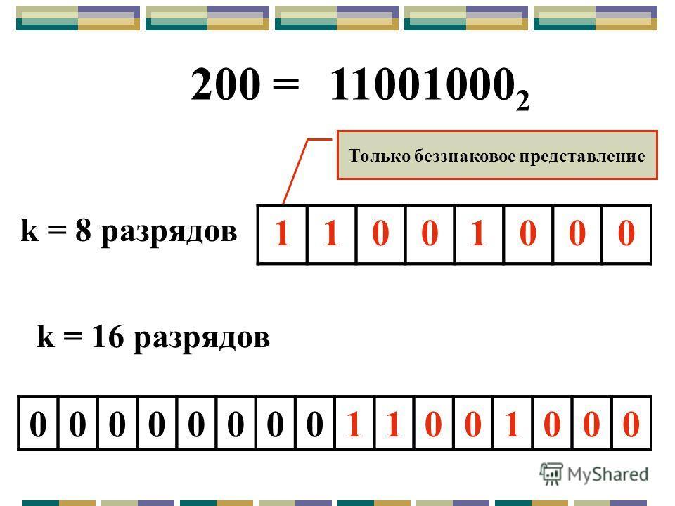 k = 16 разрядов Только беззнаковое представление 200 =11001000 2 k = 8 разрядов 11001000 0000000011001000