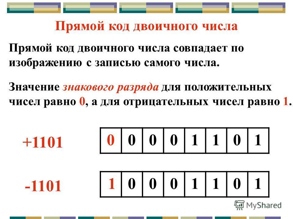 Прямой код двоичного числа совпадает по изображению с записью самого числа. Значение знакового разряда для положительных чисел равно 0, а для отрицательных чисел равно 1. Прямой код двоичного числа +1101 -1101 00001101 00011011
