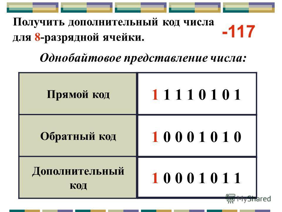 Получить дополнительный код числа для 8-разрядной ячейки. Однобайтовое представление числа: Прямой код Обратный код Дополнительный код -117 1 1 1 1 0 1 0 1 1 0 0 0 1 0 1 0 1 0 0 0 1 0 1 1