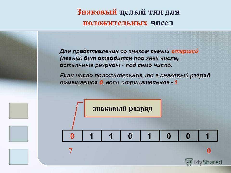 Знаковый целый тип для положительных чисел Для представления со знаком самый старший (левый) бит отводится под знак числа, остальные разряды - под само число. Если число положительное, то в знаковый разряд помещается 0, если отрицательное - 1. 011010