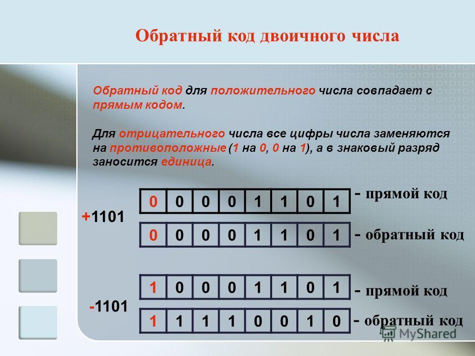 Обратный код для положительного числа совпадает с прямым кодом. Для отрицательного числа все цифры числа заменяются на противоположные (1 на 0, 0 на 1), а в знаковый разряд заносится единица. Обратный код двоичного числа +1101 -1101 00001101 10001101