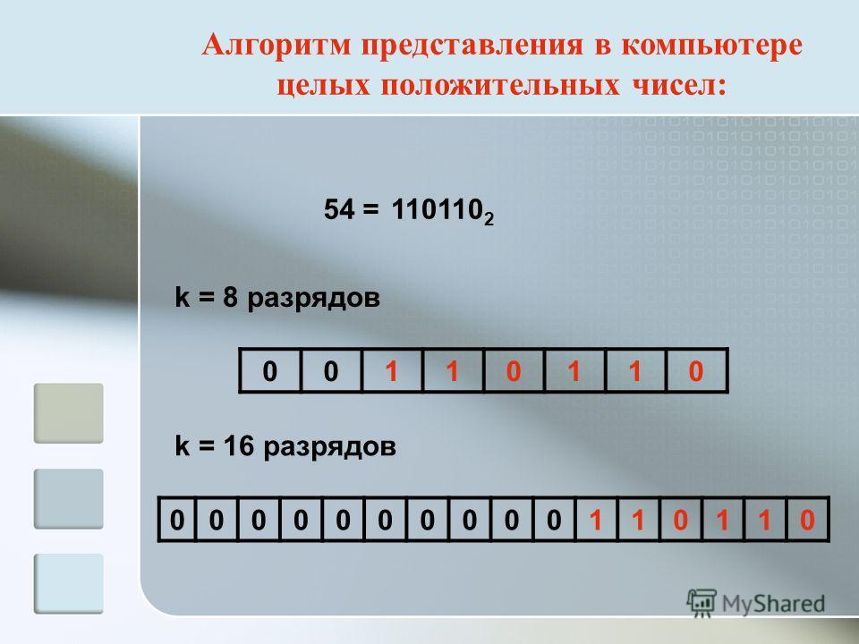Алгоритм представления в компьютере целых положительных чисел: k = 16 разрядов 54 =110110 2 00110110 k = 8 разрядов 0000000000110110