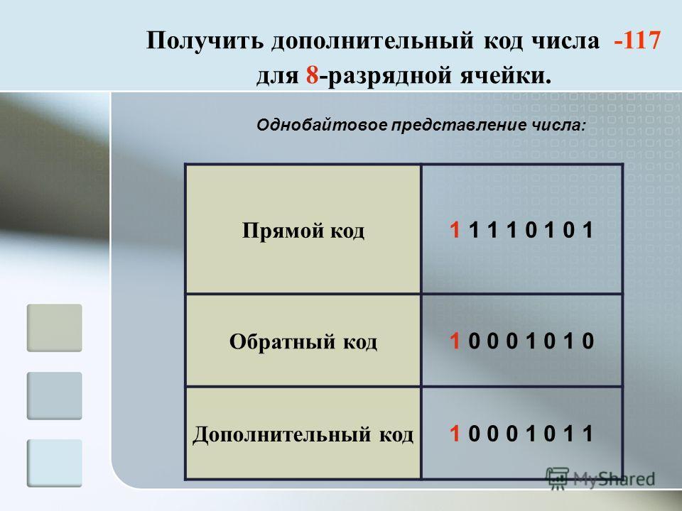 Получить дополнительный код числа -117 для 8-разрядной ячейки. Однобайтовое представление числа: Прямой код 1 1 1 1 0 1 0 1 Обратный код 1 0 0 0 1 0 1 0 Дополнительный код 1 0 0 0 1 0 1 1
