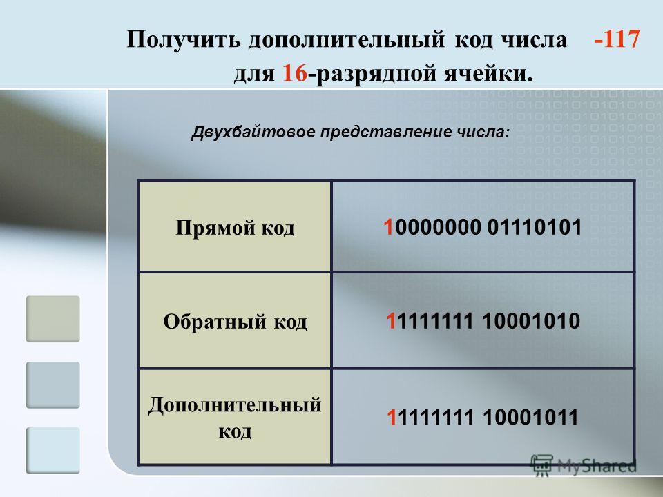 Получить дополнительный код числа -117 для 16-разрядной ячейки. Двухбайтовое представление числа: Прямой код 10000000 01110101 Обратный код 11111111 10001010 Дополнительный код 11111111 10001011