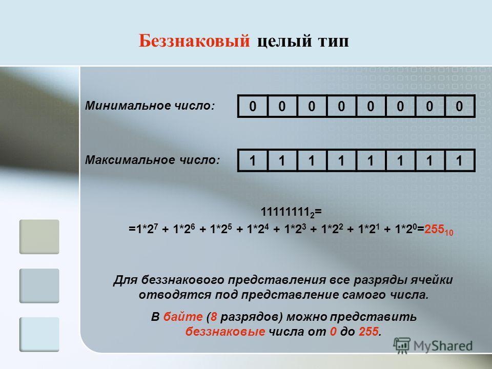Беззнаковый целый тип Минимальное число: Максимальное число: 00000000 11111111 11111111 2 = =1*2 7 + 1*2 6 + 1*2 5 + 1*2 4 + 1*2 3 + 1*2 2 + 1*2 1 + 1*2 0 =255 10 Для беззнакового представления все разряды ячейки отводятся под представление самого чи