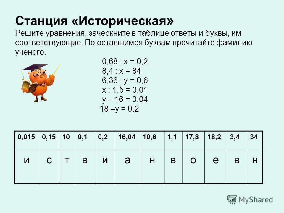 Станция «Историческая » Решите уравнения, зачеркните в таблице ответы и буквы, им соответствующие. По оставшимся буквам прочитайте фамилию ученого. 0,68 : х = 0,2 8,4 : х = 84 6,36 : у = 0,6 х : 1,5 = 0,01 у – 16 = 0,04 18 –у = 0,2 0,0150,15100,10,21