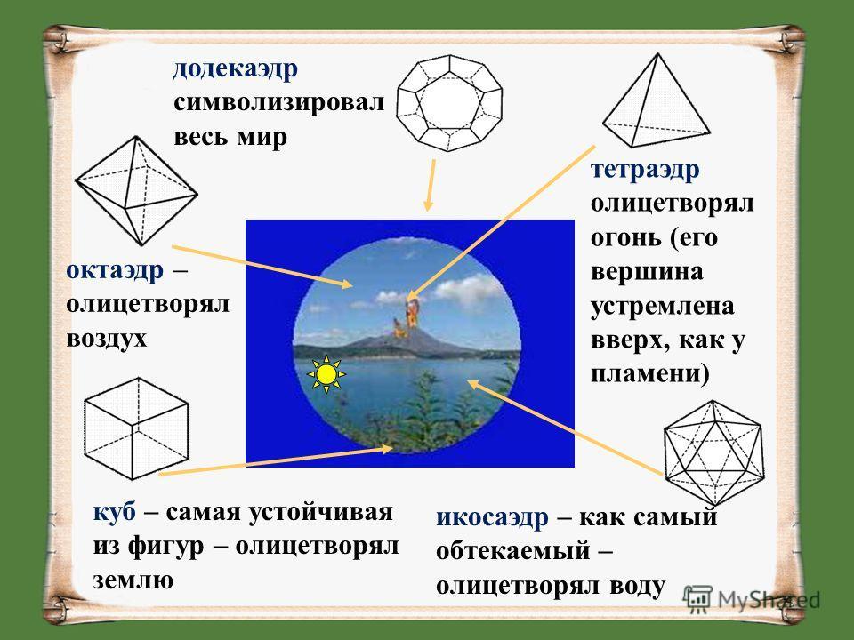 тетраэдр олицетворял огонь (его вершина устремлена вверх, как у пламени) октаэдр – олицетворял воздух куб – самая устойчивая из фигур – олицетворял землю икосаэдр – как самый обтекаемый – олицетворял воду додекаэдр символизировал весь мир