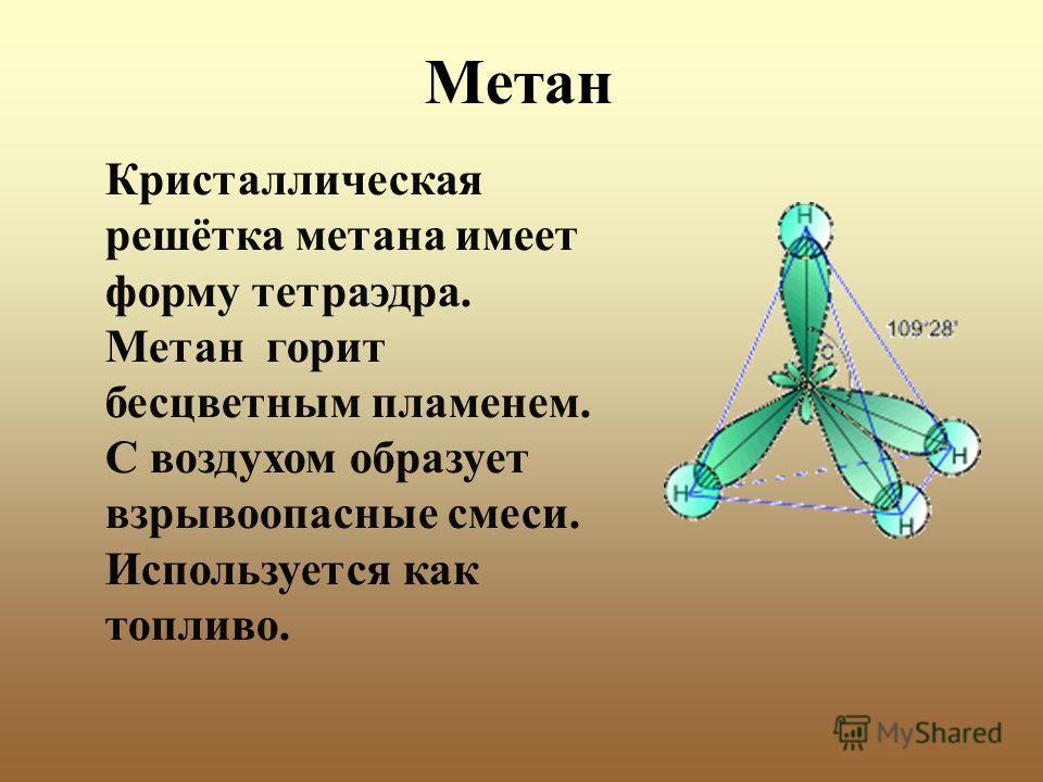 Кристаллическая решётка метана имеет форму тетраэдра. Метан горит бесцветным пламенем. С воздухом образует взрывоопасные смеси. Используется как топливо. Метан