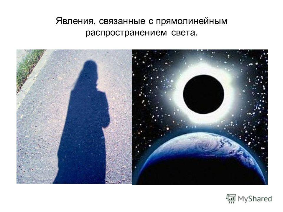 Явления, связанные с прямолинейным распространением света.