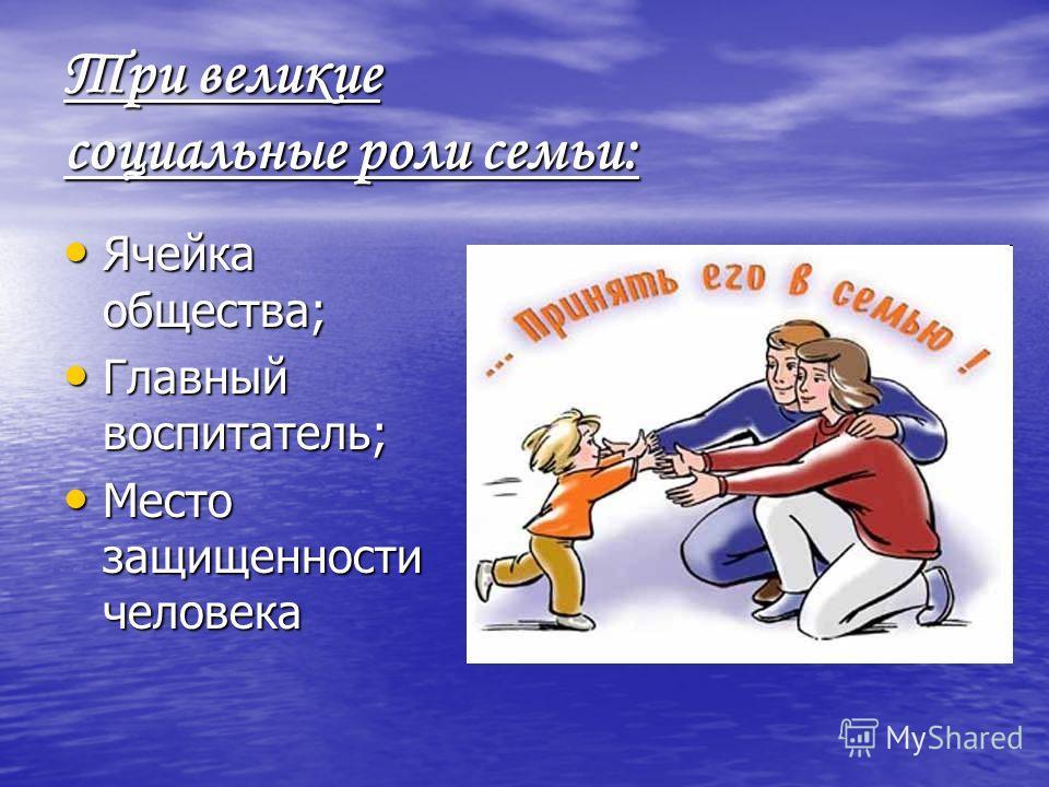 Три великие социальные роли семьи: Ячейка общества; Ячейка общества; Главный воспитатель; Главный воспитатель; Место защищенности человека Место защищенности человека