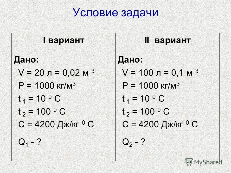 Условие задачи I вариантII вариант Дано: V = 20 л = 0,02 м 3 P = 1000 кг/м 3 t 1 = 10 0 C t 2 = 100 0 C C = 4200 Дж/кг 0 С V = 100 л = 0,1 м 3 P = 1000 кг/м 3 t 1 = 10 0 C t 2 = 100 0 C C = 4200 Дж/кг 0 С Q 1 - ?Q 2 - ?