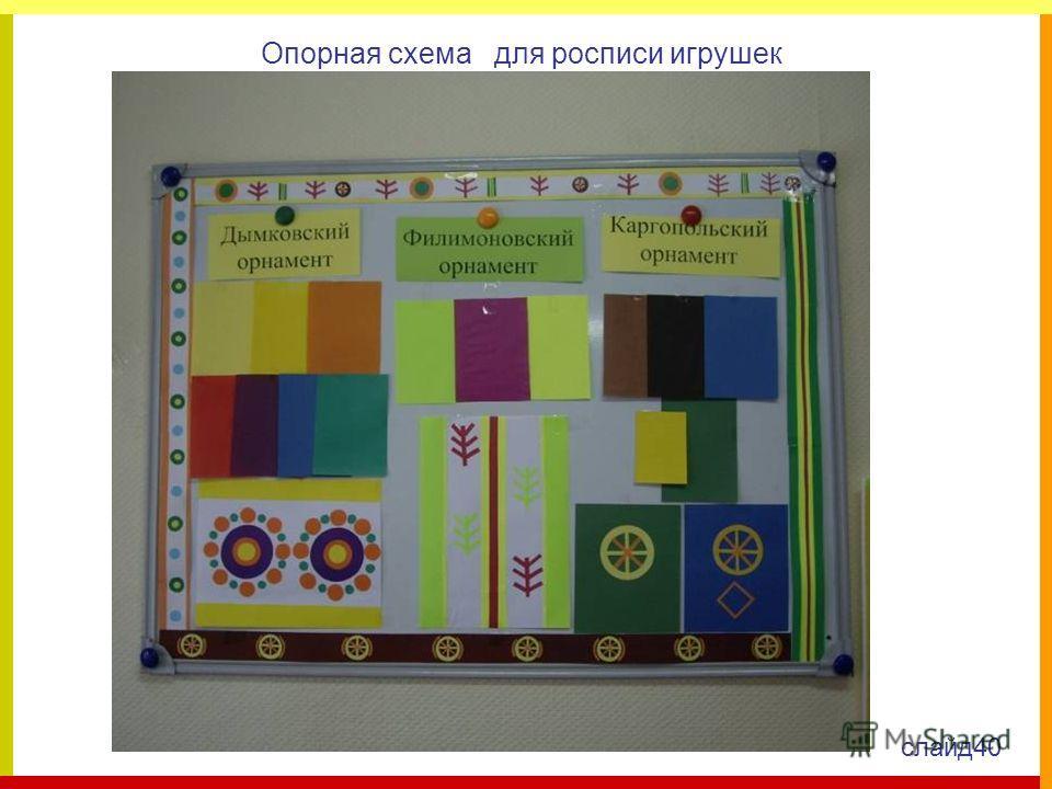 Опорная схема для росписи игрушек слайд40