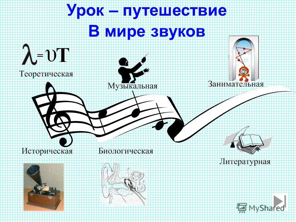 Урок – путешествие В мире звуков