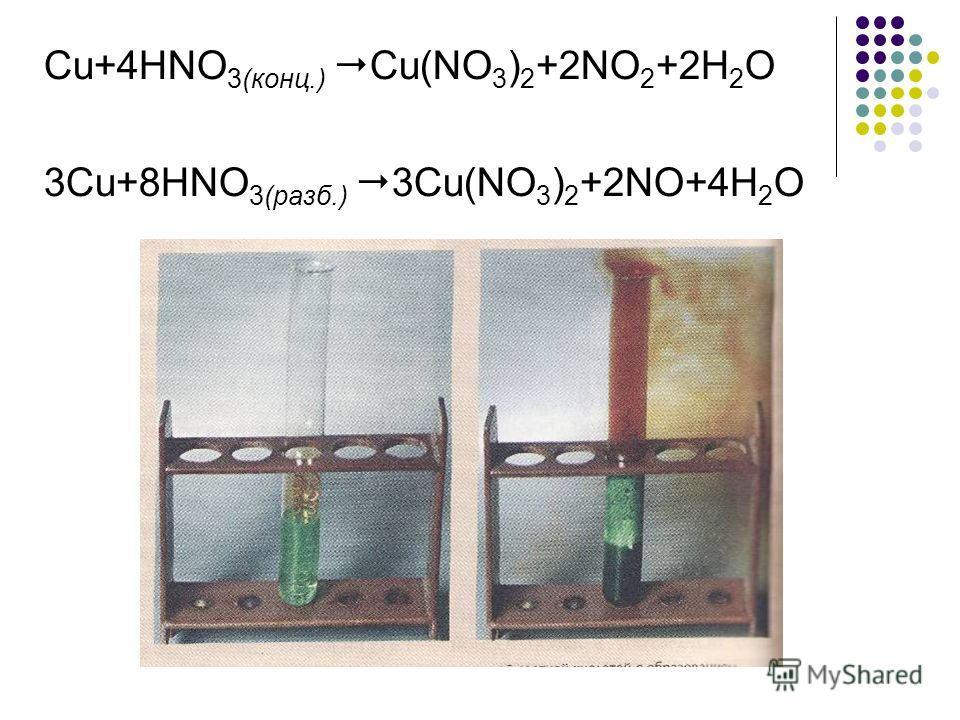 Cu+4HNO 3(конц.) Cu(NO 3 ) 2 +2NO 2 +2H 2 O 3Cu+8HNO 3(разб.) 3Cu(NO 3 ) 2 +2NO+4H 2 O