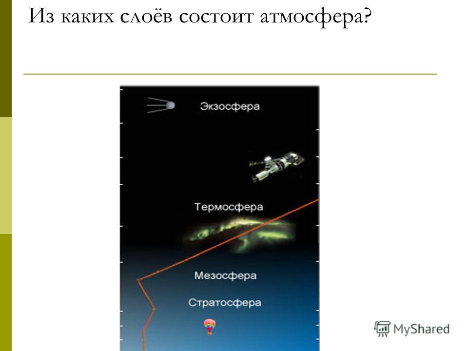 Из каких слоёв состоит атмосфера?