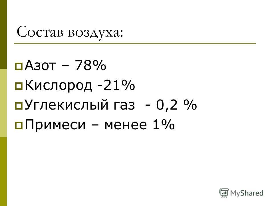 Состав воздуха: Азот – 78% Кислород -21% Углекислый газ - 0,2 % Примеси – менее 1%