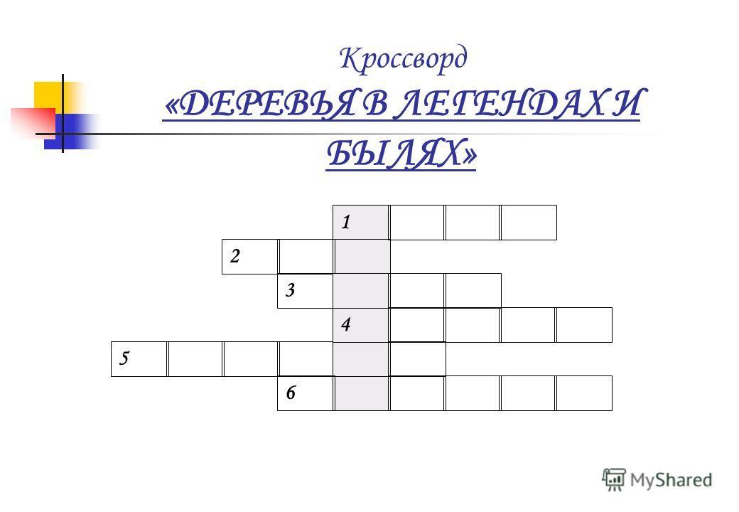 5 задание Четыре слова 1. Необходимо расположить буквы таким образом чтобы по вертикали и горизонтали можно было прочесть слова следующих значений: 1. 1. увеличительное стекло 2. резкий, сильный толчок..3. большой сад или насажанная роща с аллеями, ц