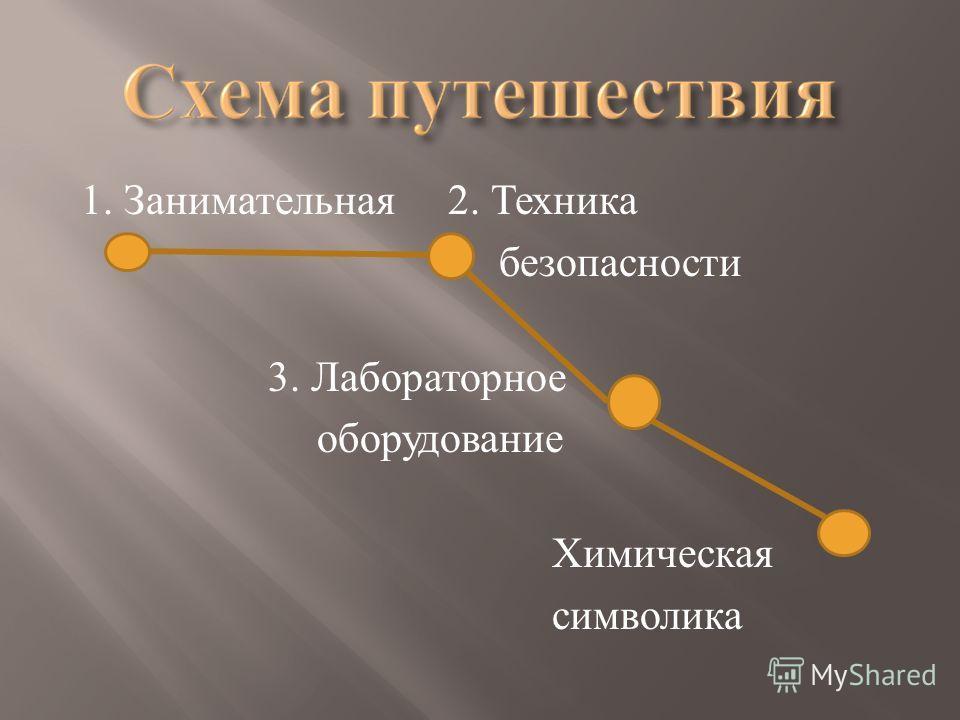 1. Занимательная 2. Техника безопасности 3. Лабораторное оборудование Химическая символика