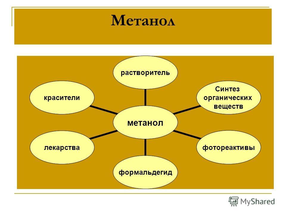 Метанол метанол растворитель Синтез органических веществ фотореактивыформальдегидлекарствакрасители