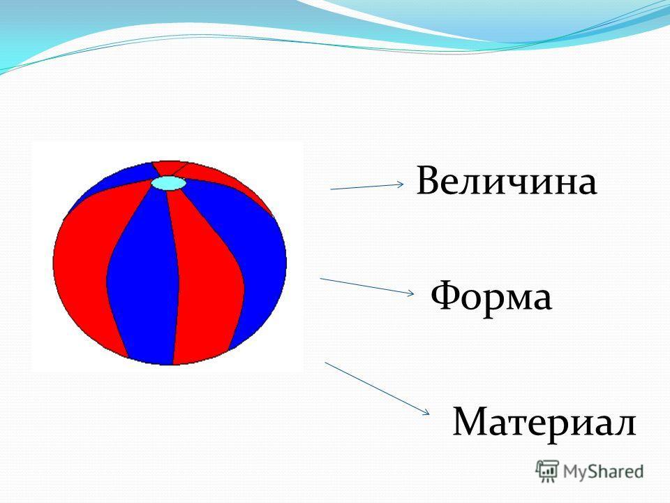 Форма Материал