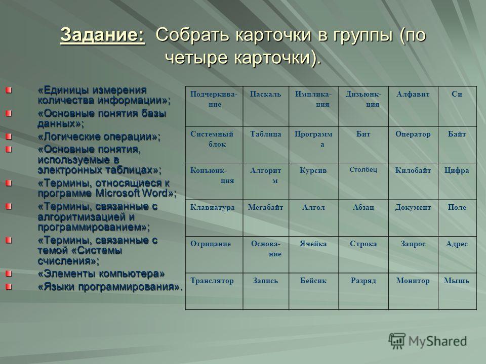 Задание: Собрать карточки в группы (по четыре карточки). «Единицы измерения количества информации»; «Основные понятия базы данных»; «Логические операции»; «Основные понятия, используемые в электронных таблицах»; «Термины, относящиеся к программе Micr