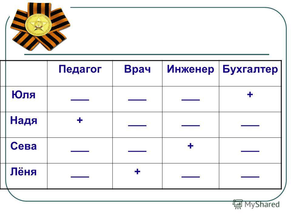 ПедагогВрачИнженерБухгалтер Юля___ + Надя+___ Сева___ + Лёня___+