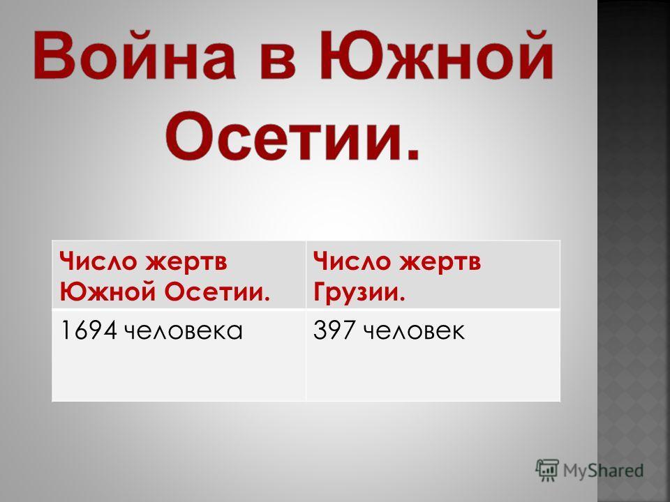 Число жертв Южной Осетии. Число жертв Грузии. 1694 человека397 человек