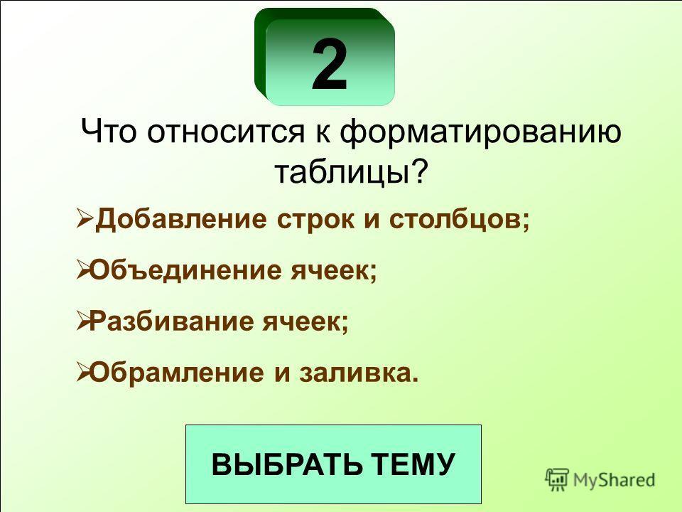 2 Что относится к форматированию таблицы? Добавление строк и столбцов; Объединение ячеек; Разбивание ячеек; Обрамление и заливка.